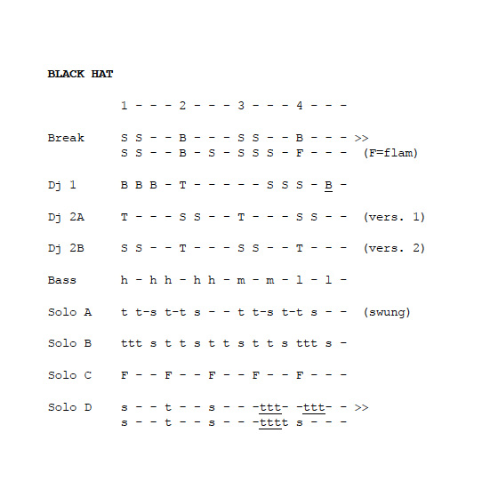 ogade block notation example